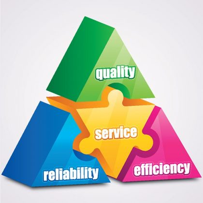 service_quality_reliability_efficiency-420x420