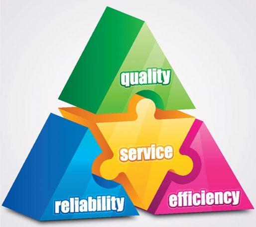service_quality_reliability_efficiency