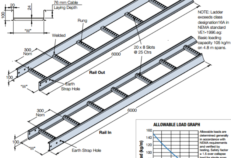 Cable Ladder Type 3 50 Nema 16a 100mm High Side