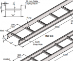 Cable Ladder - Stainless Steel